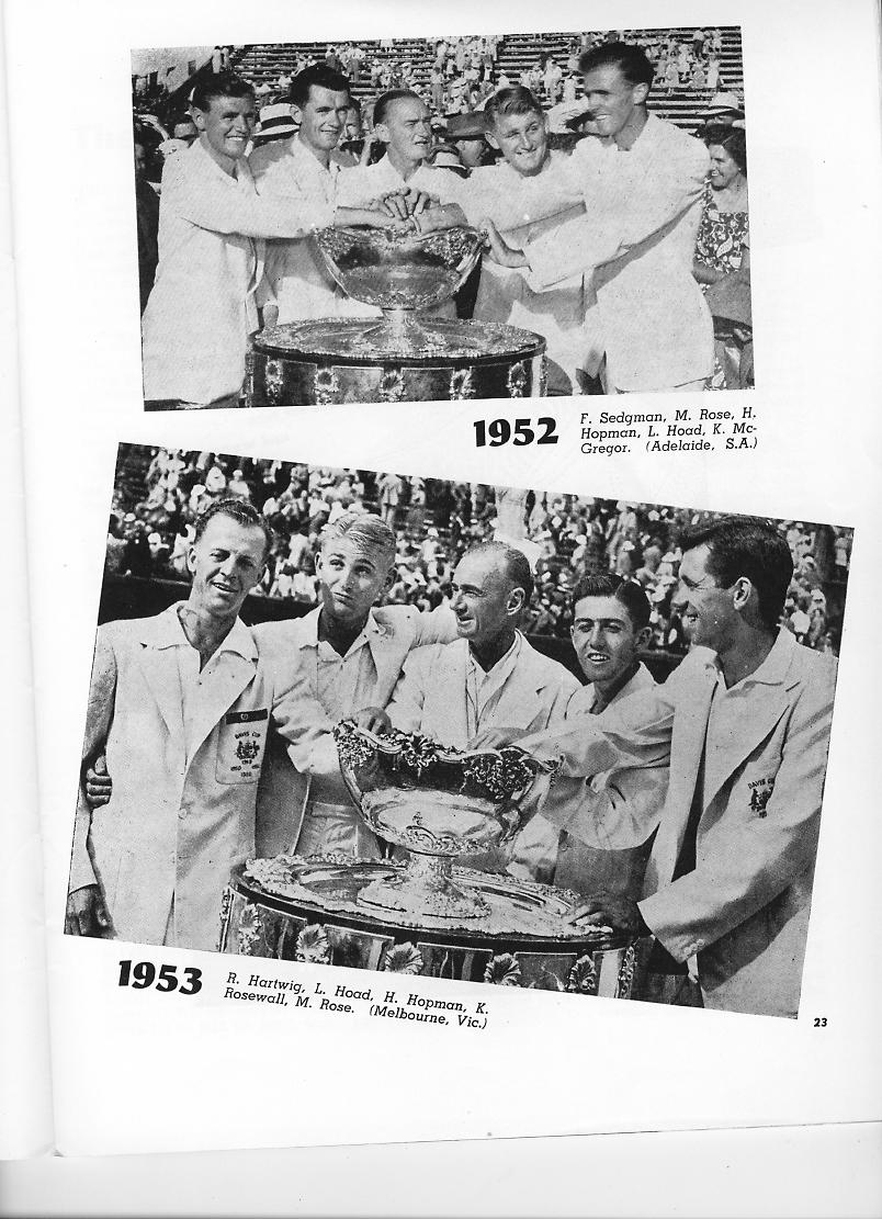 History of the Davis Cup